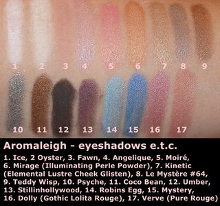 Aromaleigh